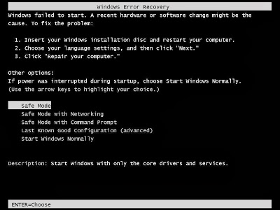 Windows 7 Safe Mode – Advanced Boot Options